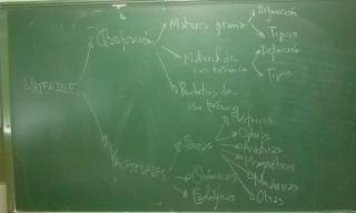 Clasificación y propiedades de los materiales de uso técnico   Blog ...