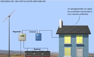 Instalaciones de producci n de energ a blog del dpto de - Instalacion electrica domestica ...
